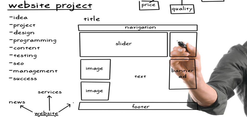 Web Design and Development : Web Design Planning